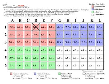 Scientific Testing 1 SURFFDOGGY