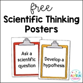 Scientific Thinking Posters