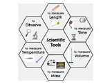 Scientific Tools Foldable