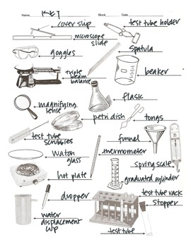 Scientific Tools Matching Study Guide