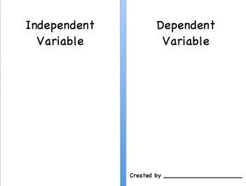 Scientific Variables Worksheet