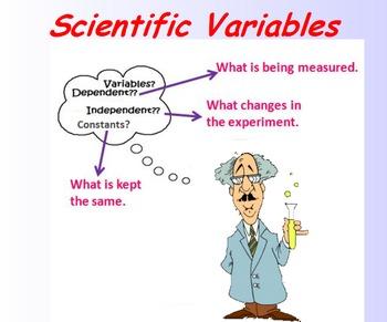 Scientific Variables for Scientific Method