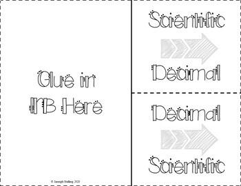 Scientific and Decimal Notation INB TEKS 8.2C