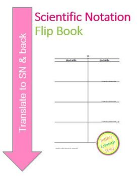 Scientific to Standard Notation... and back!  Flip Book    CC Aligned