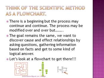 ScientificMethodPowerPoint with Teacher and Student Notes