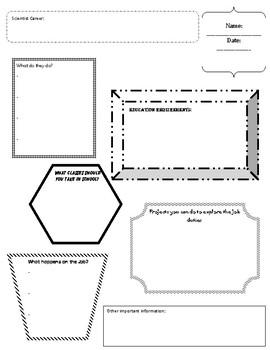career planning graphic organizer