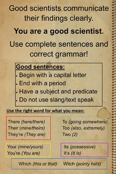 Scientist Communicate Writing Skills Poster