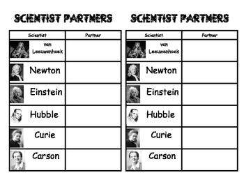 Scientist Partner Sheet