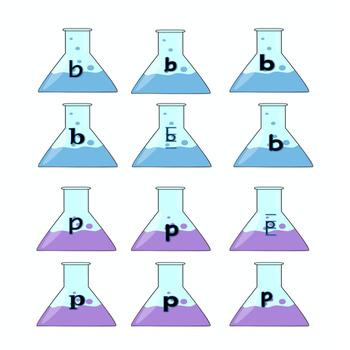 Scientist Sort: p,b,d,q,