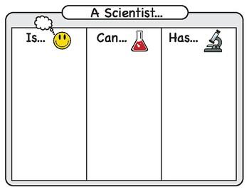 Scientist Worksheet