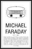 Scientists - Michael Faraday