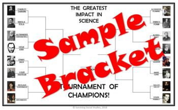 Famous Scientists Tournament of Champions - Great End of the Year Actvity!