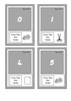 Scissors Paper Rock Numbers