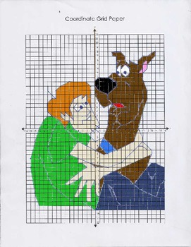 Scooby & Shaggy Scared Coordinate Graph Set