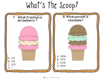 Scoopin' Up Beginning Fractions, Decimals, and Percents