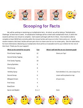 Scooping for Facts MULTIPLICATION