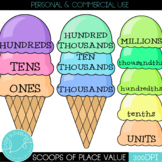 Scoops of Place Value Clip Art Collection