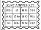 Scoot-Division up to 4 digit dividiends - CCSS 4.NBT.6
