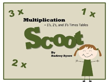 Scoot! Game with Multiplication Fact Families 1's, 2's, and 3's