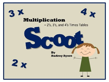 Scoot! Game with Multiplication Fact Families 2's, 3's, and 4's