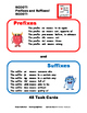 Prefixes - Suffixes REVIEW | Scoot!| Task Cards | Monsters