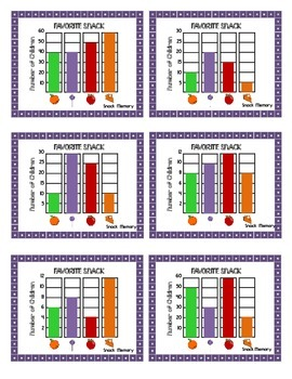 Scoot - Snack Scoot & more... Bar Graph
