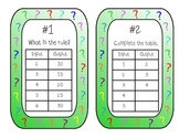 Scoot! What Is The Rule? Input/Output Tables