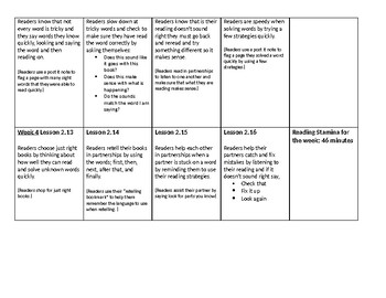 Scope&Sequence MAISA ELA Unit 2; Readers Use Strategies to Solve Words