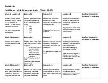 Scope & Sequence MAISA ELA unit 4; Character Study