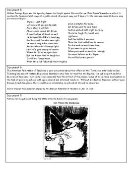 Scopes Trial Document Activity