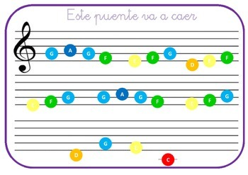Scores of songs for bells