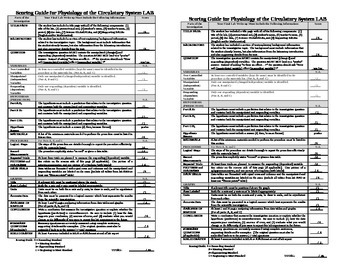 Scoring Guide for Physiology of the Circulatory System Lab