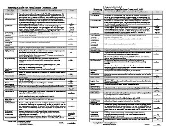 Scoring Guide for Population Genetics Lab