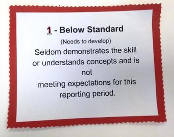 Scoring scale rubric signs