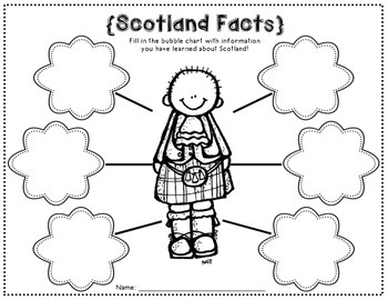 Scotland Writing Papers (A Country Study!)