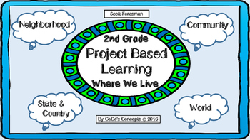 S. Foresman 2nd Grade PROJECT BASED LEARNING Unit 1- Where We Live