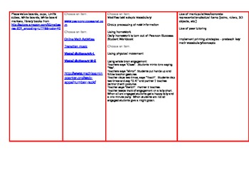 Scott Foresman Math Lesson Plan, Week Four, Chapters 2 and 3, 2-10-3-2