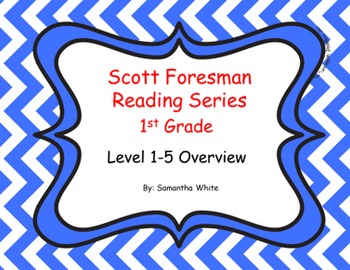 Scott Foresman Reading Series 1st Grade Overview