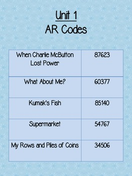 Scott Foresman Reading Street AR Codes