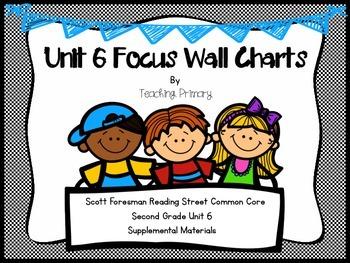 Reading Street Common Core Unit 6 Focus Wall Second Grade Josh Gibson, etc.