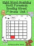 Scott Foresman Reading Street-First Grade Unit 4 Sight Word Graphing