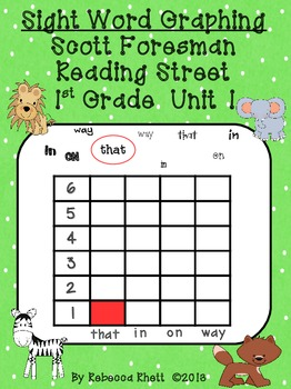 Scott Foresman Reading Street-First Grade Unit 1 Sight Word Graphing