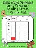 Scott Foresman Reading Street-First Grade Unit 1 Sight Wor