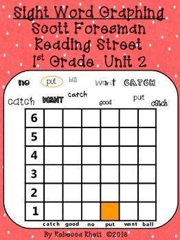 Scott Foresman Reading Street-First Grade Unit 2 Sight Wor