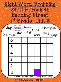 Scott Foresman Reading Street-First Grade Unit 3 Sight Wor