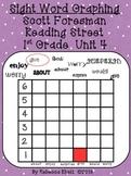 Scott Foresman Reading Street-First Grade Unit 4 Sight Wor