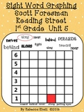 Scott Foresman Reading Street-First Grade Unit 5 Sight Word Graphing
