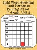 Scott Foresman Reading Street-First Grade Unit 5 Sight Wor