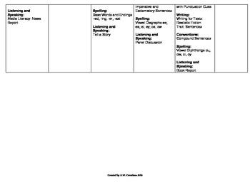 Scott Foresman Reading Street Grade 3 Unit 1 Plan