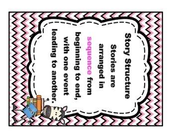 Scott Foresman Reading Street Grade 3 Unit 1 Week 5